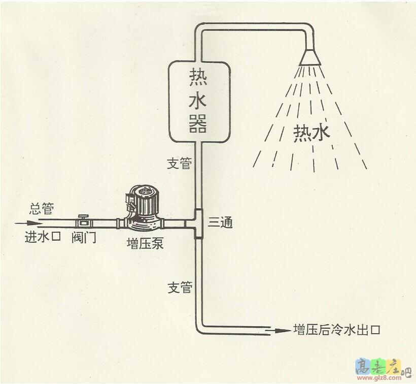 220伏增压泵与水阀接线图
